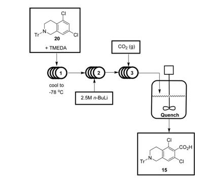 图7 流动化学中化合物15的合成