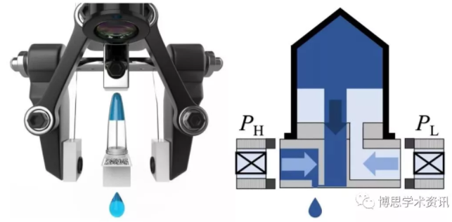 图2. μCD系统及其打印原理示意图
