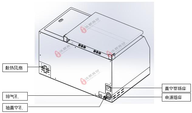 PDMS混合脱泡固化一体机特征图解反面