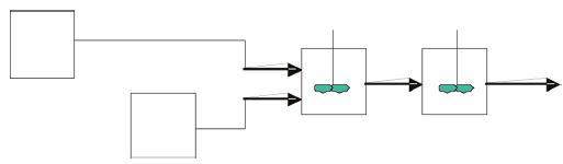 图7两级抗溶剂/冷却结晶MSMPR级联实例