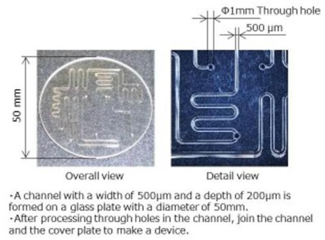 应用案例:水质检测玻璃微流控器件