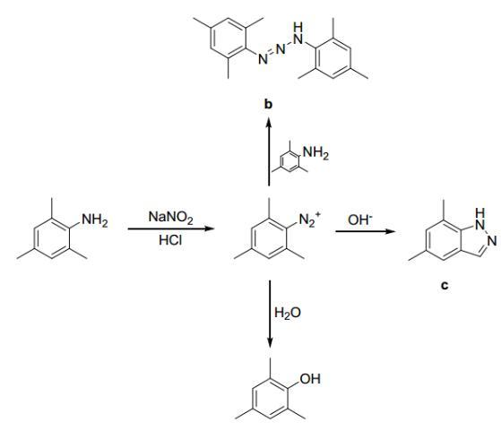 图 2. 反应过程副产物产生原因分析