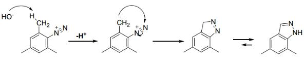 图3. 产物的可能合成机理