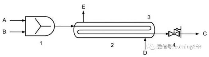 丙烯酸聚合