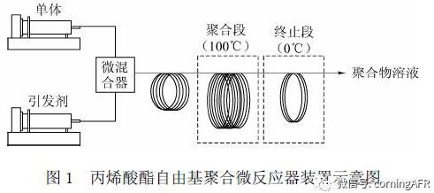 丙烯酸酯自由基聚合微反应器装置示意图
