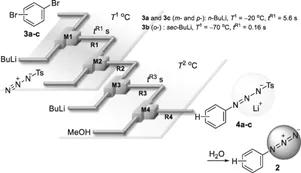 基于含三氮烯基的芳基锂,芳基叠氮化合物的合成。