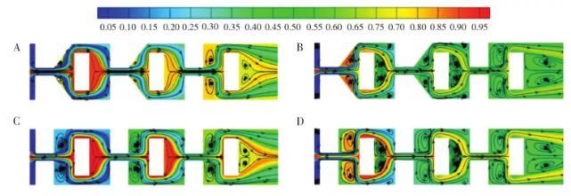 图 6 微混合器平面内混合溶液质量分数和流线图: (A)Re=10,五边形混合腔微混合器; (B)Re=40,五边形混合腔微混合器; (C)Re=10,四边形混合腔微混合器; (D)Re=40,四边形混合腔微混合器