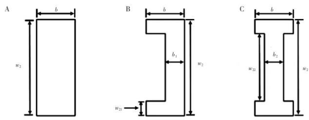 图 7 3 种不同形状的障碍物: (A)矩形挡板; (B)凹槽形挡板; (C)工字形挡板