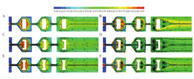 图8 微混合器混合溶液质量分数和流线分布图