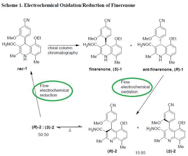 连续流电化学生产技术