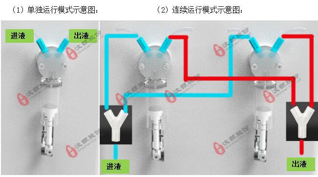 立式微量连续灌流注射泵连接模式
