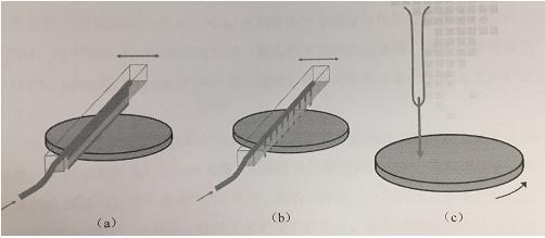 图5 显影喷嘴示意图