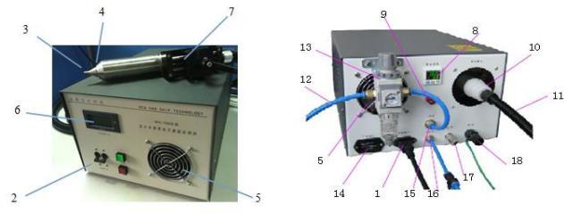 WH-1000Z低温等离子体表面处理机(电晕机)设备外观图