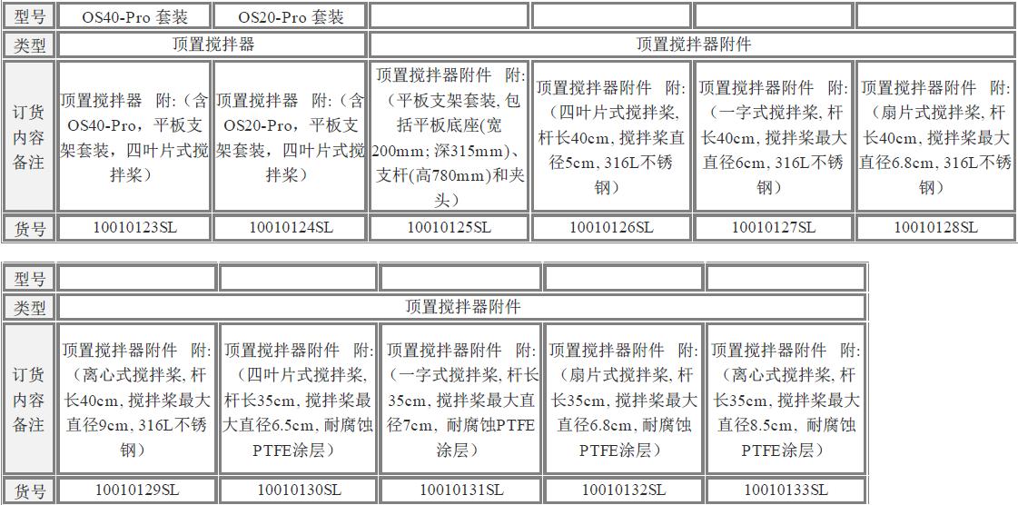 美国OS40-Pro赛洛捷克LCD数显型顶置式强力电子搅拌器型号说明