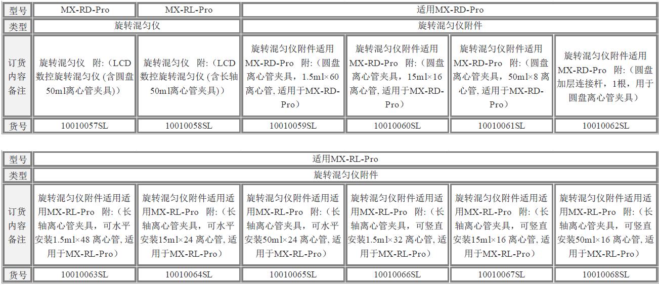 赛洛捷克 MX-RD-PRO/MX-RL-PRO 旋转混匀仪型号说明