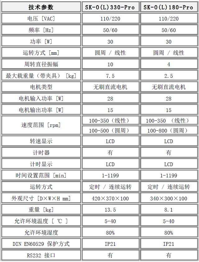 圆周( 线性) 数显型摇床技术参数