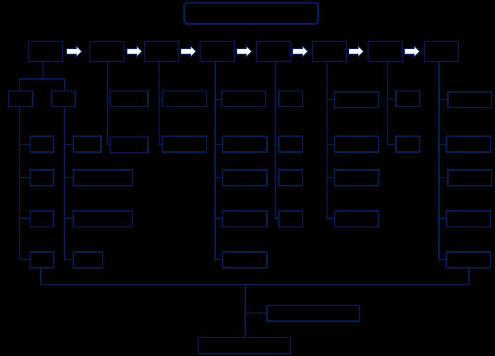 PDMS/PMMA/GLASS 芯片加工培训服务:微流控芯片制备工艺