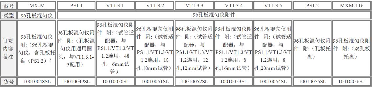赛洛捷克96孔板混匀仪型号及说明